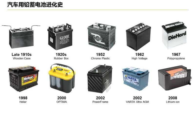 瓦尔塔蓄电池加大后市场品牌推广力度